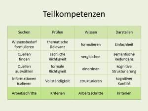 Referenzrahmen Präsentation2
