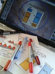 kreative Seminarvorbereitung