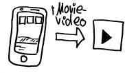 Videoanleitung